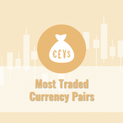 most traded currency pairs1