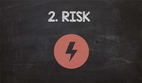 Risk management forex strategy