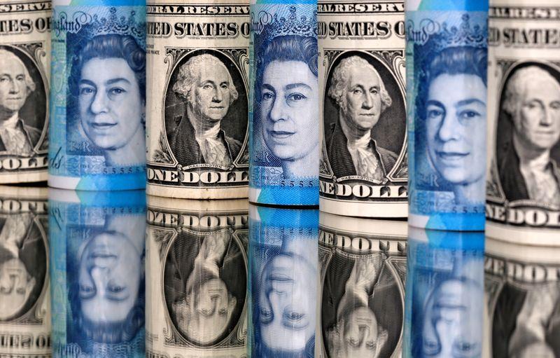 British pound gains