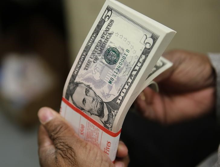 Dollar Edges Lower Remains Elevated