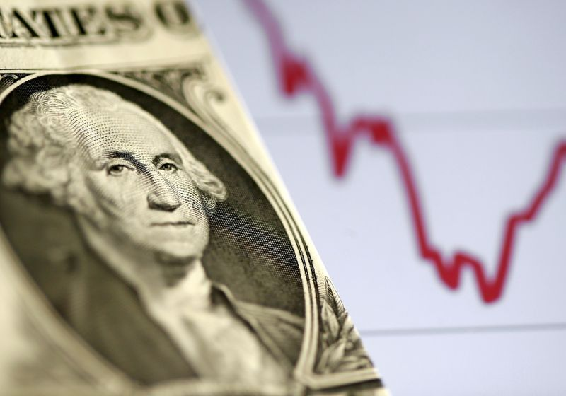 Dollar finds footing as looming data