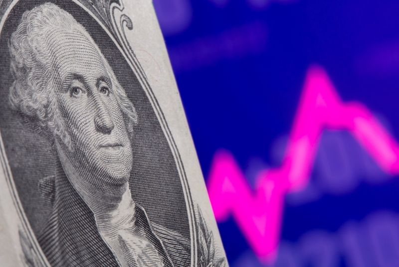 Dollar wounds after US jobs report