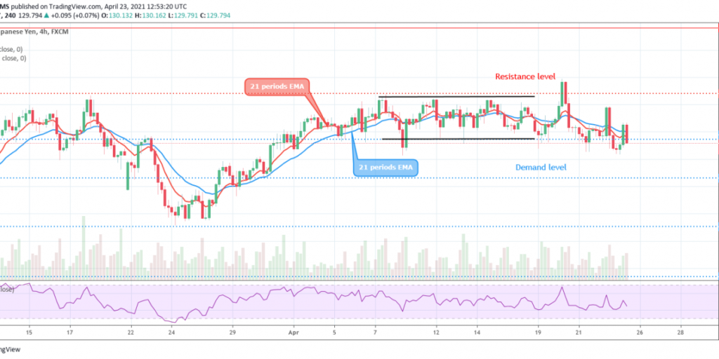 EURJPY Price Prediction back