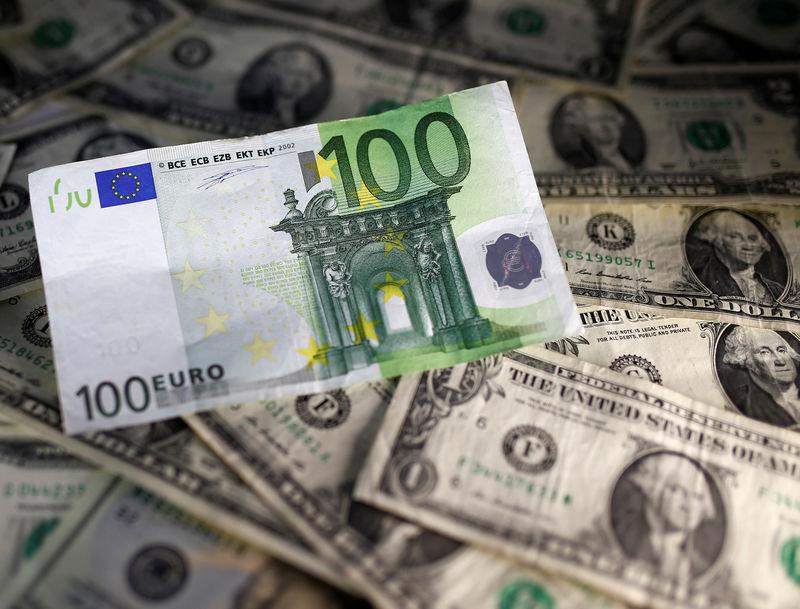 EURUSD Drops to New Low