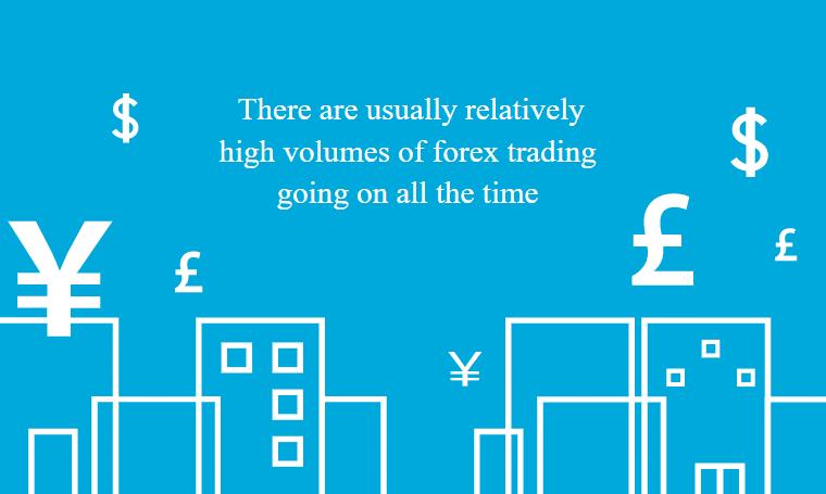 Forex Liquidity And Volatility
