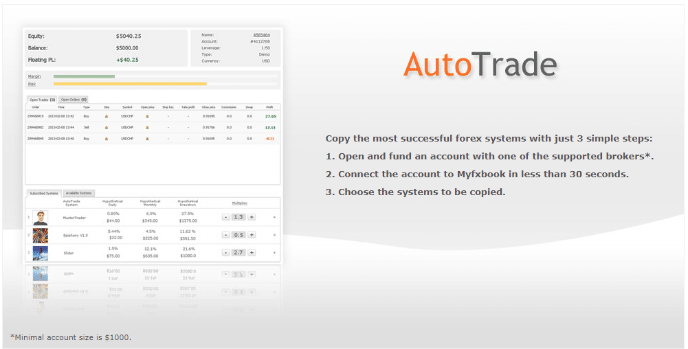 MYFXBOOK AUTOTRADING?