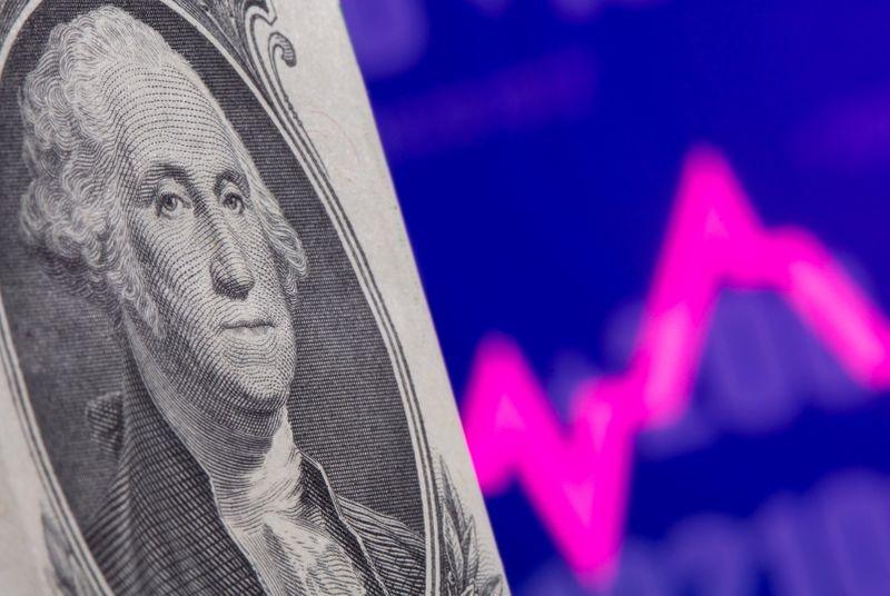 U.S. dollar net shorts fall