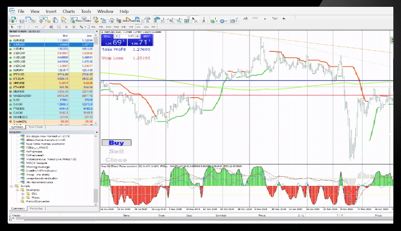 best metatrader platform
