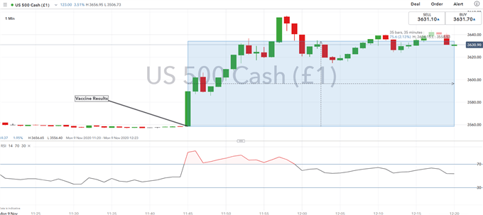 USDCHF Price Breaks Up $0.91