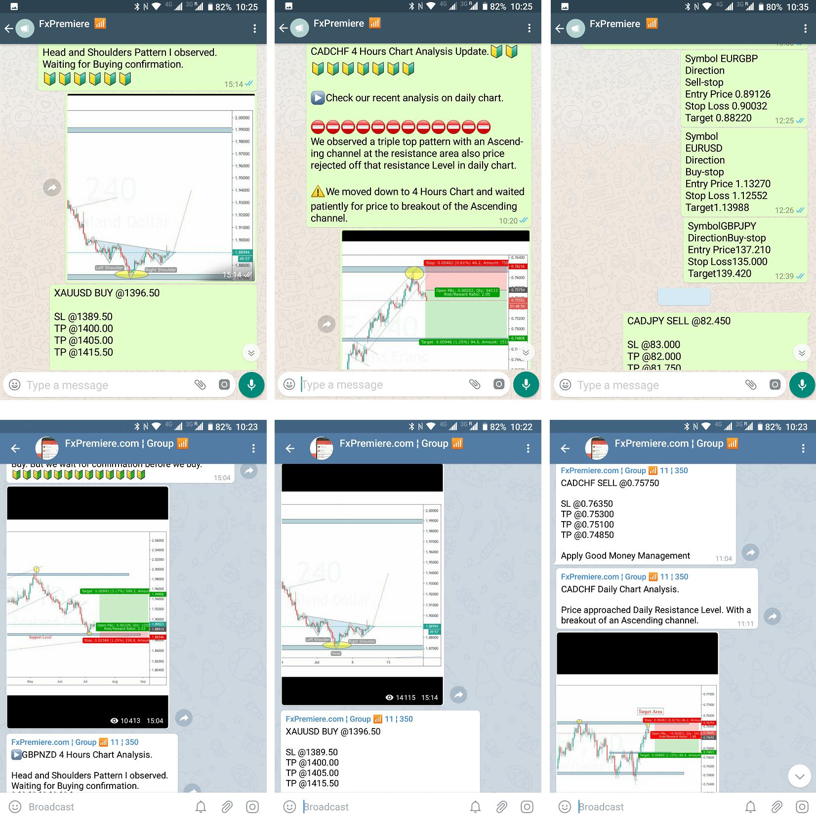 Forex trading telegram