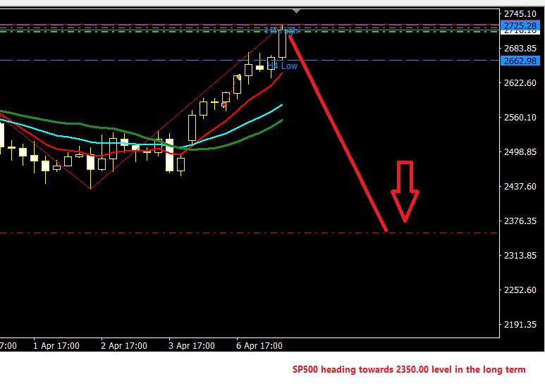 FOREX – U.S. Dollar Down Amid Improved, FOREX – U.S. Dollar Down Amid Improved, The Best Forex Signals, The Best Forex Signals